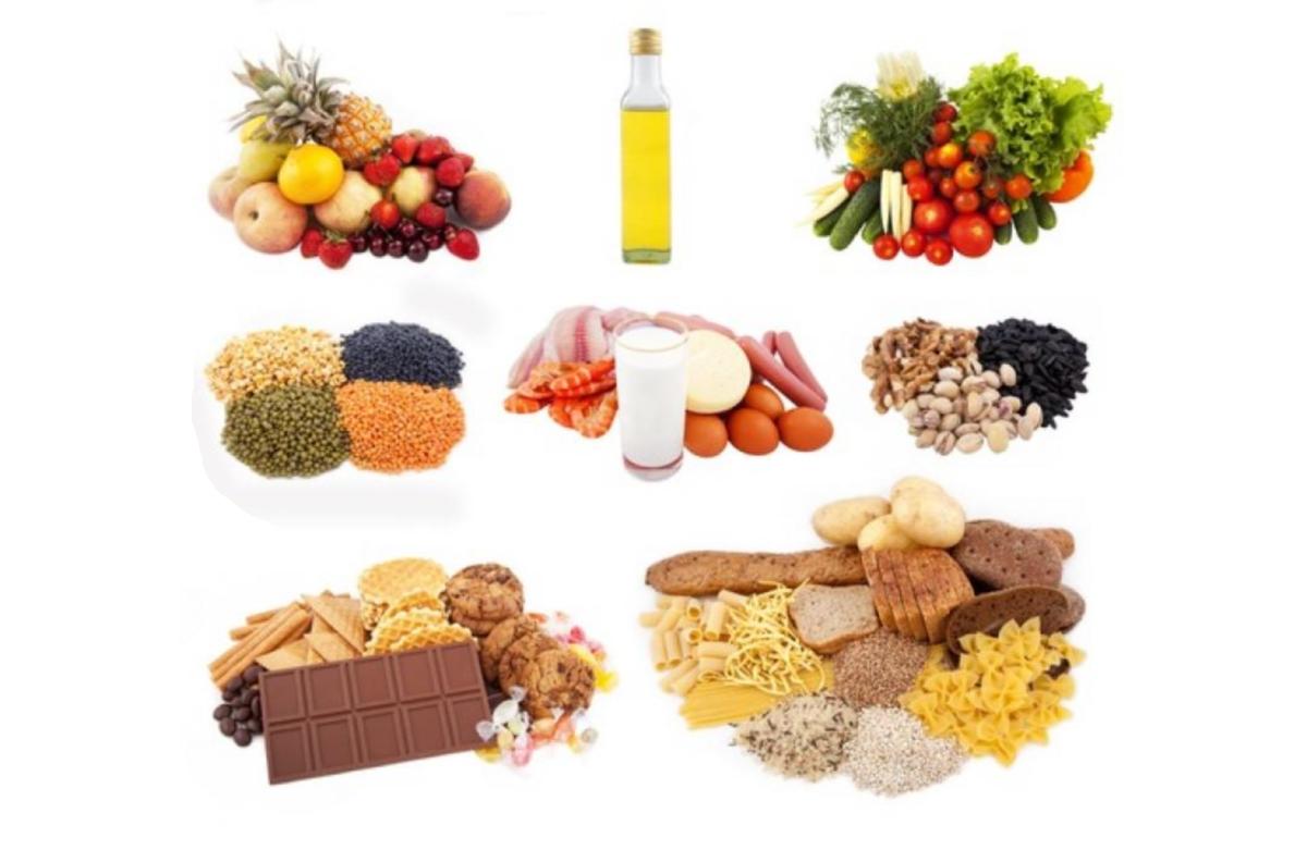 диета стол 8 список продуктов