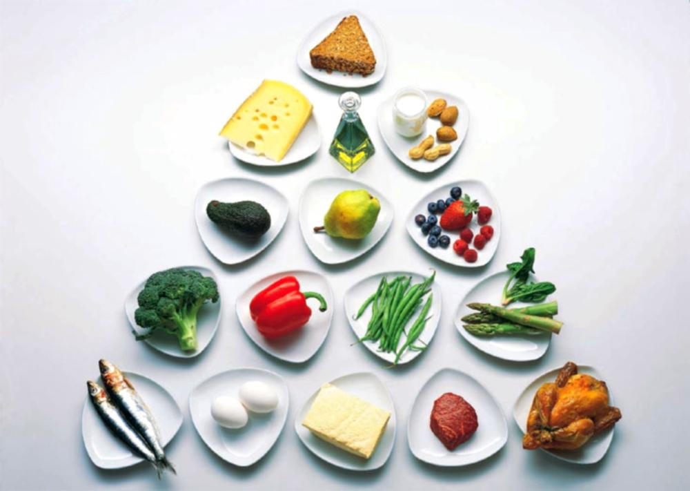 примерное меню правильного питания для похудения